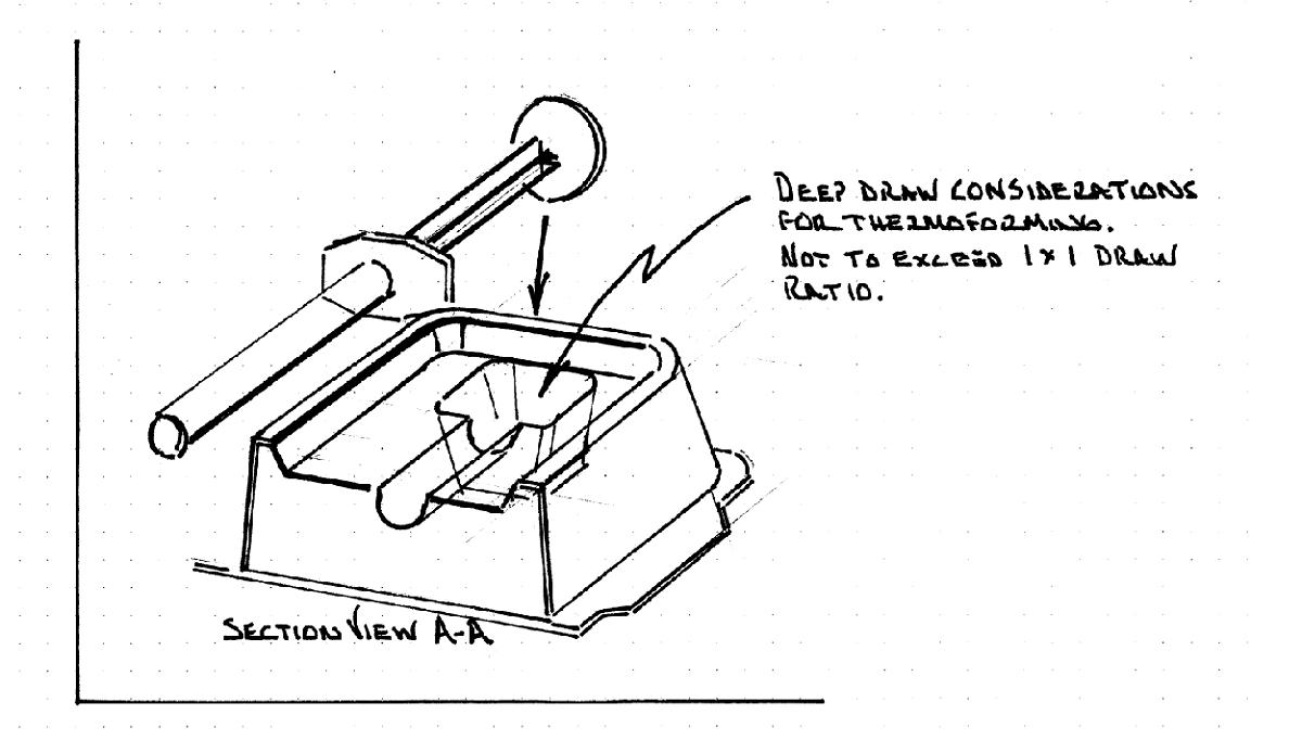 Design for Manufacture Oliver Design